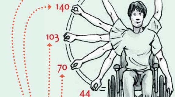 Quelle Normes Electriques pour Personnes à Mobilité Réduite